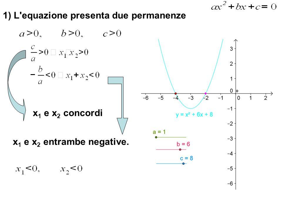 1) L'equazione presenta due permanenze x 1 e x 2 concordi x 1 e x 2 entrambe negative.