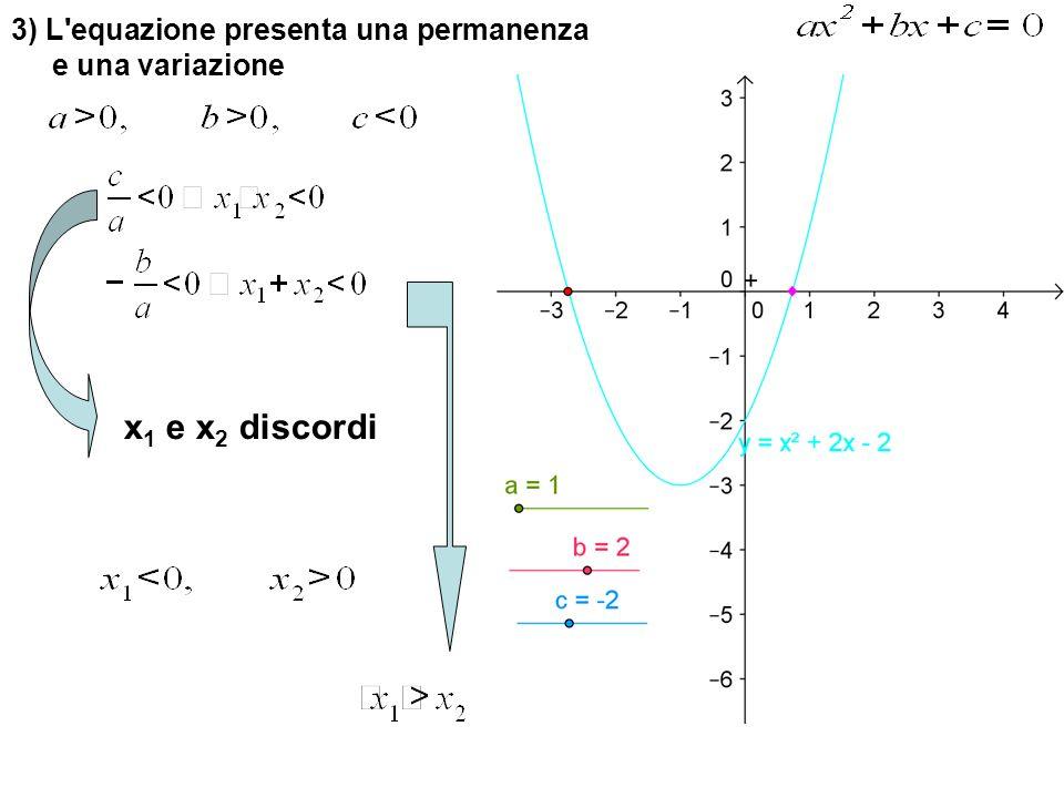 3) L'equazione presenta una permanenza e una variazione x 1 e x 2 discordi