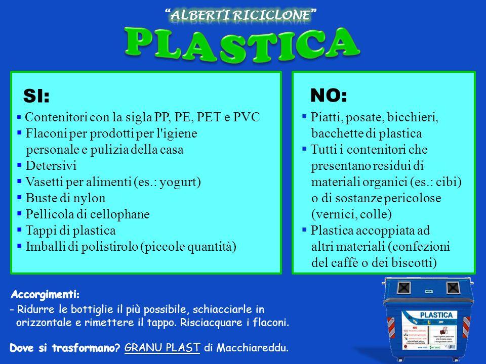 Contenitori con la sigla PP, PE, PET e PVC Flaconi per prodotti per l'igiene personale e pulizia della casa Detersivi Vasetti per alimenti (es.: yogur