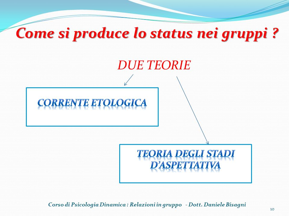 DUE TEORIE 10 Come si produce lo status nei gruppi ? Corso di Psicologia Dinamica : Relazioni in gruppo - Dott. Daniele Bisagni