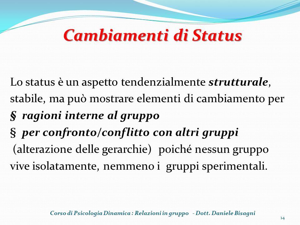Lo status è un aspetto tendenzialmente strutturale, stabile, ma può mostrare elementi di cambiamento per § ragioni interne al gruppo § per confronto/conflitto con altri gruppi (alterazione delle gerarchie) poiché nessun gruppo vive isolatamente, nemmeno i gruppi sperimentali.