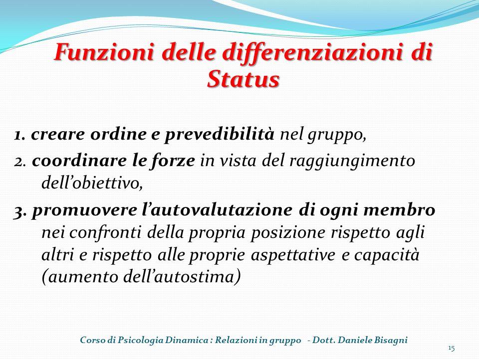 1. creare ordine e prevedibilità nel gruppo, 2. coordinare le forze in vista del raggiungimento dellobiettivo, 3. promuovere lautovalutazione di ogni
