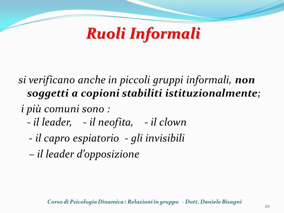 si verificano anche in piccoli gruppi informali, non soggetti a copioni stabiliti istituzionalmente; i più comuni sono : - il leader, - il neofita, -