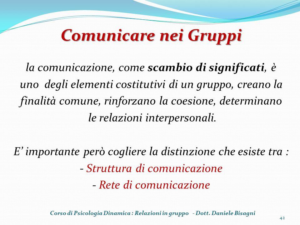 la comunicazione, come scambio di significati, è uno degli elementi costitutivi di un gruppo, creano la finalità comune, rinforzano la coesione, determinano le relazioni interpersonali.