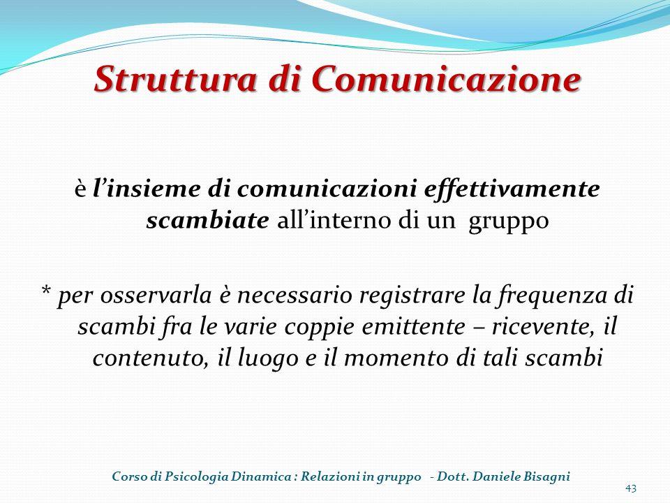 è linsieme di comunicazioni effettivamente scambiate allinterno di un gruppo * per osservarla è necessario registrare la frequenza di scambi fra le va