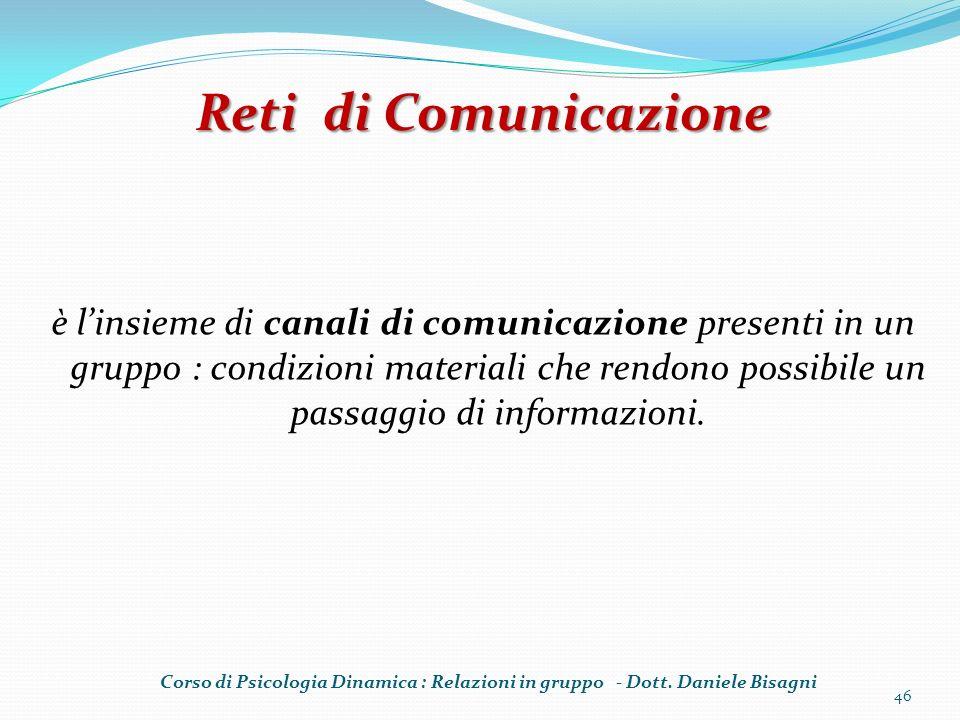 è linsieme di canali di comunicazione presenti in un gruppo : condizioni materiali che rendono possibile un passaggio di informazioni. 46 Reti di Comu