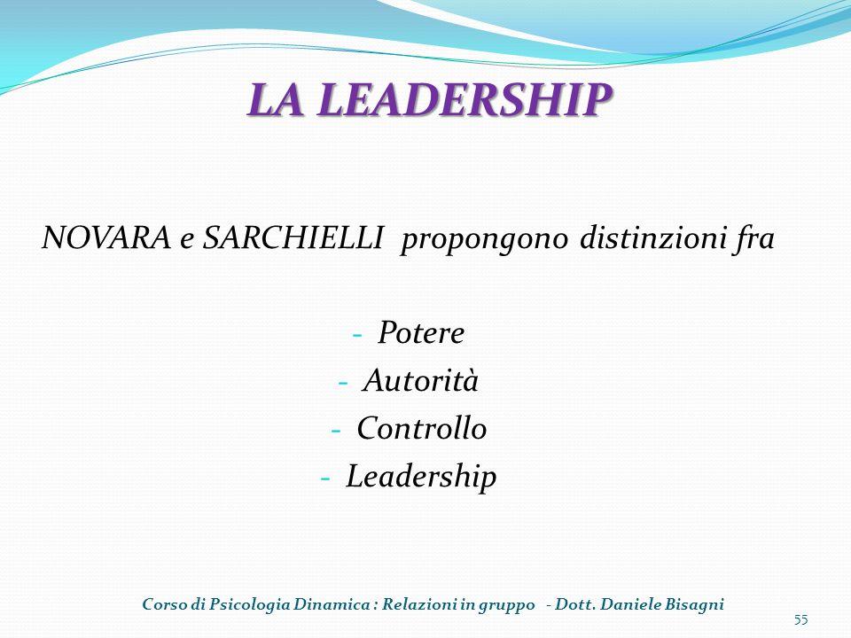 NOVARA e SARCHIELLI propongono distinzioni fra - Potere - Autorità - Controllo - Leadership 55 LA LEADERSHIP Corso di Psicologia Dinamica : Relazioni in gruppo - Dott.