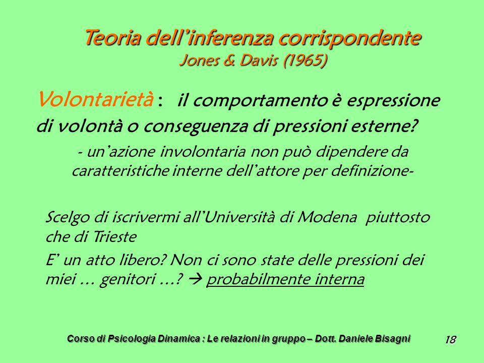 18 Teoria dellinferenza corrispondente Jones & Davis (1965) Volontarietà : il comportamento è espressione di volontà o conseguenza di pressioni esterne.