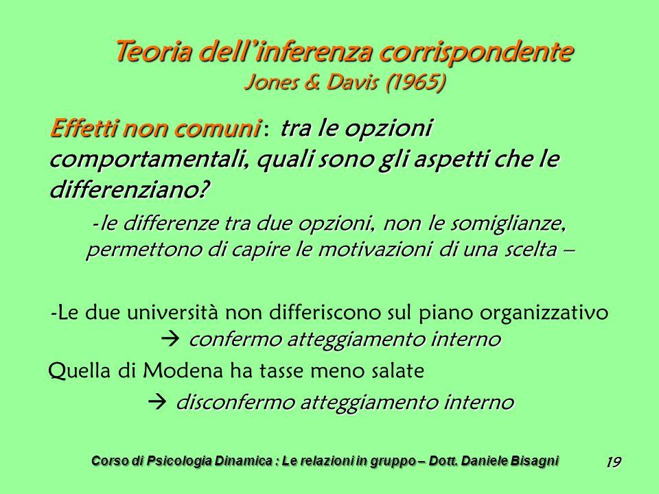 19 Teoria dellinferenza corrispondente Jones & Davis (1965) Effetti non comunitra le opzioni comportamentali, quali sono gli aspetti che le differenziano.
