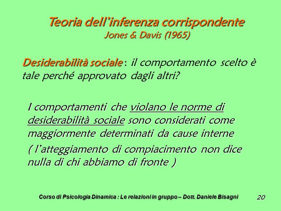20 Teoria dellinferenza corrispondente Jones & Davis (1965) Desiderabilità sociale Desiderabilità sociale : il comportamento scelto è tale perché approvato dagli altri.