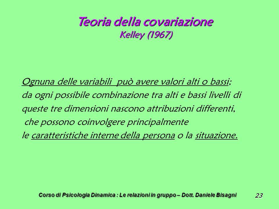 23 Teoria della covariazione Kelley (1967) Ognuna delle variabili può avere valori alti o bassi; da ogni possibile combinazione tra alti e bassi livelli di queste tre dimensioni nascono attribuzioni differenti, che possono coinvolgere principalmente le caratteristiche interne della persona o la situazione.