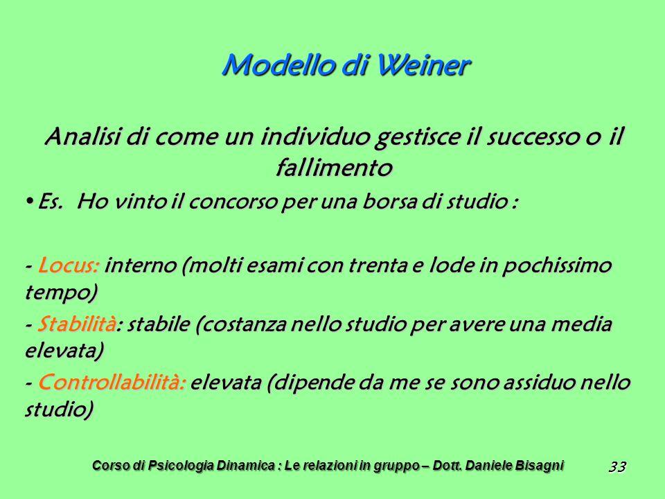 33 Modello di Weiner Analisi di come un individuo gestisce il successo o il fallimento Es.