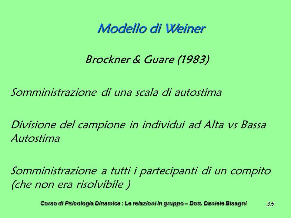 35 Modello di Weiner Brockner & Guare (1983) Somministrazione di una scala di autostima Divisione del campione in individui ad Alta vs Bassa Autostima Somministrazione a tutti i partecipanti di un compito (che non era risolvibile ) Corso di Psicologia Dinamica : Le relazioni in gruppo – Dott.