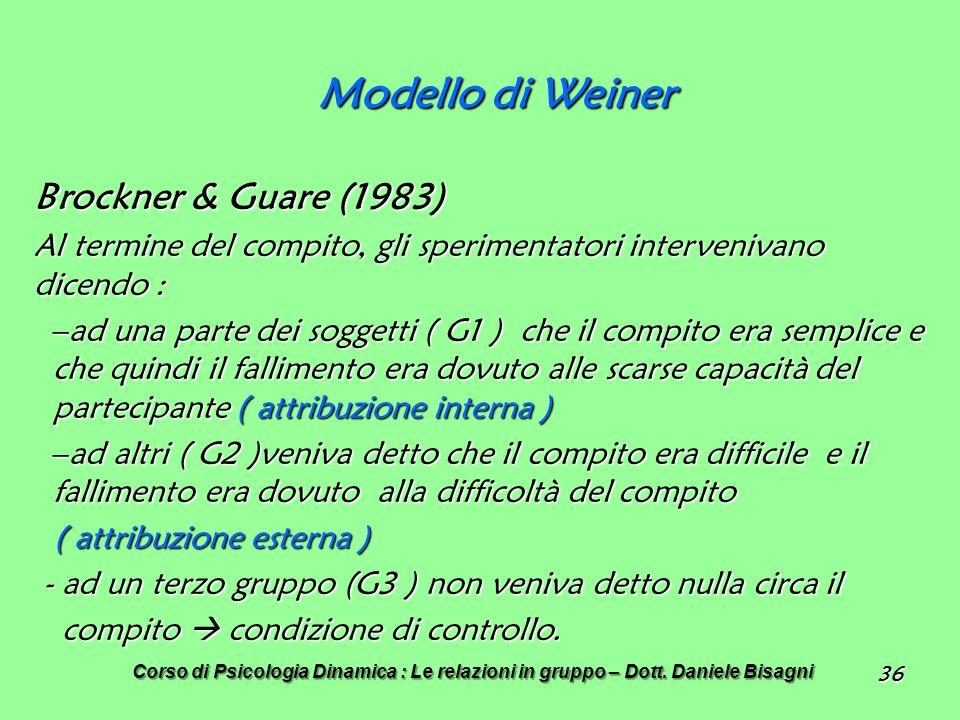 36 Modello di Weiner Brockner & Guare (1983) Al termine del compito, gli sperimentatori intervenivano dicendo : –ad una parte dei soggetti ( G1 ) che il compito era semplice e che quindi il fallimento era dovuto alle scarse capacità del partecipante ( attribuzione interna ) –ad altri ( G2 )veniva detto che il compito era difficile e il fallimento era dovuto alla difficoltà del compito ( attribuzione esterna ) - ad un terzo gruppo (G3 ) non veniva detto nulla circa il - ad un terzo gruppo (G3 ) non veniva detto nulla circa il compito condizione di controllo.