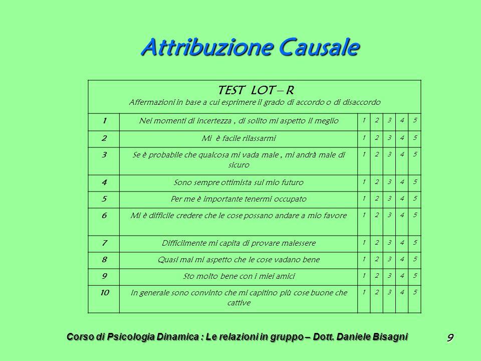 30 Modello di Weiner Analisi di come un individuo gestisce il successo o il fallimento Tre sono le dimensioni danalisi Locus dellattribuzione (interno vs.