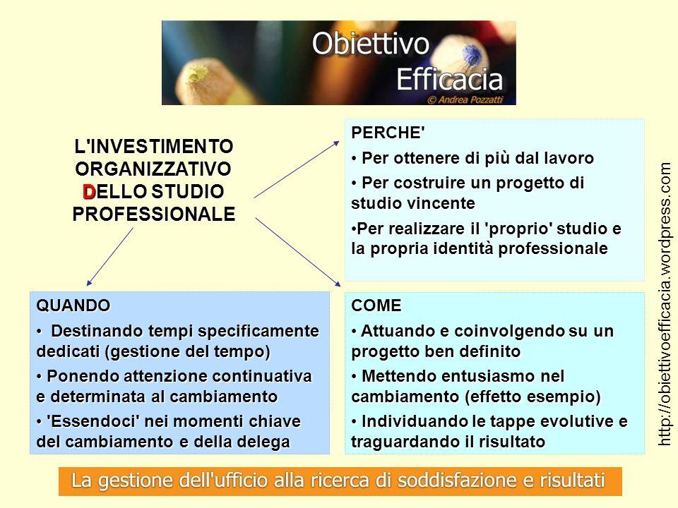 L'INVESTIMENTO ORGANIZZATIVO DELLO STUDIO PROFESSIONALE PERCHE' Per ottenere di più dal lavoro Per ottenere di più dal lavoro Per costruire un progett