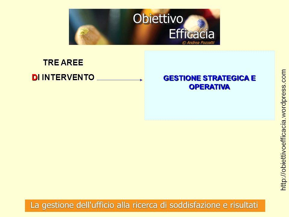 TRE AREE DI INTERVENTO GESTIONE STRATEGICA E OPERATIVA http://obiettivoefficacia.wordpress.com