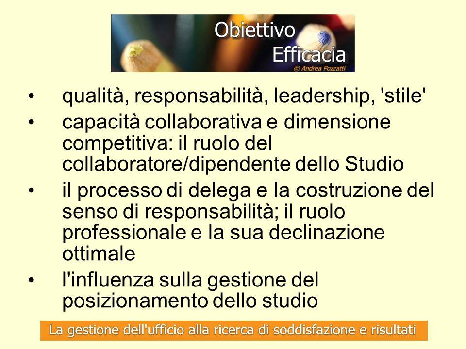 qualità, responsabilità, leadership, 'stile' capacità collaborativa e dimensione competitiva: il ruolo del collaboratore/dipendente dello Studio il pr