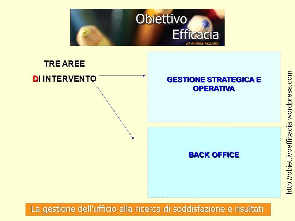 TRE AREE DI INTERVENTO GESTIONE STRATEGICA E OPERATIVA BACK OFFICE http://obiettivoefficacia.wordpress.com