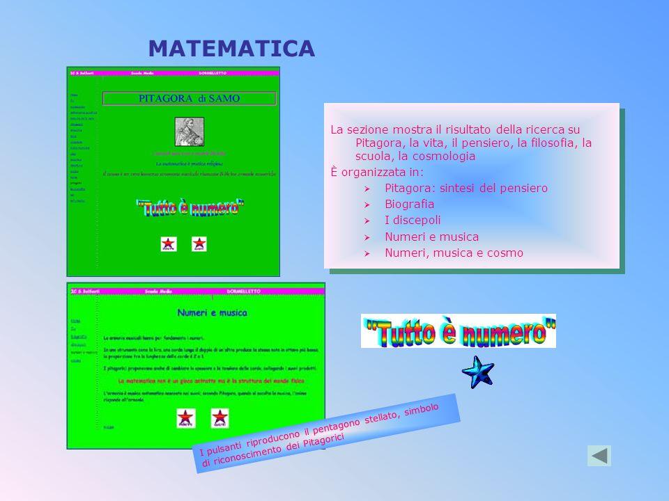 Matematica Musica ed Esperimenti Musica ed Esperimenti Scienze La scenetta Noi Info Lipertesto D a l l a m a p p a c i s i c o l l e g a a t u t t e l