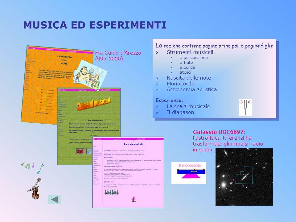 MATEMATICA La sezione mostra il risultato della ricerca su Pitagora, la vita, il pensiero, la filosofia, la scuola, la cosmologia È organizzata in: Pi