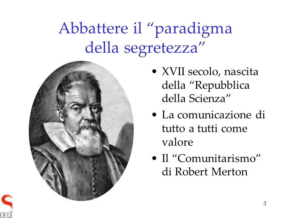 3 Abbattere il paradigma della segretezza XVII secolo, nascita della Repubblica della Scienza La comunicazione di tutto a tutti come valore Il Comunitarismo di Robert Merton