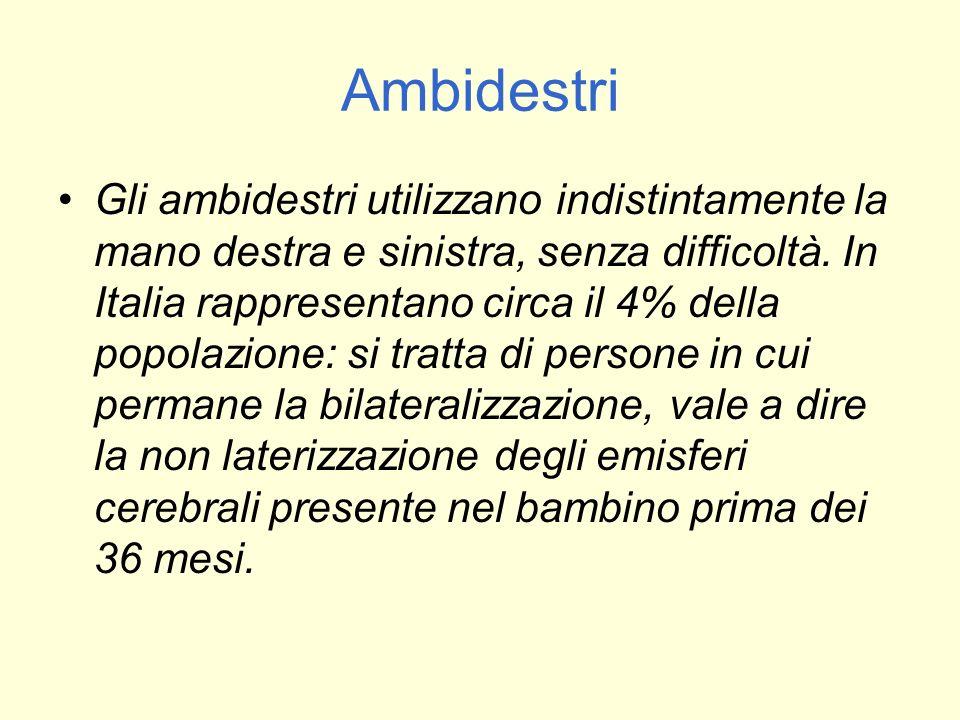 Ambidestri Gli ambidestri utilizzano indistintamente la mano destra e sinistra, senza difficoltà. In Italia rappresentano circa il 4% della popolazion