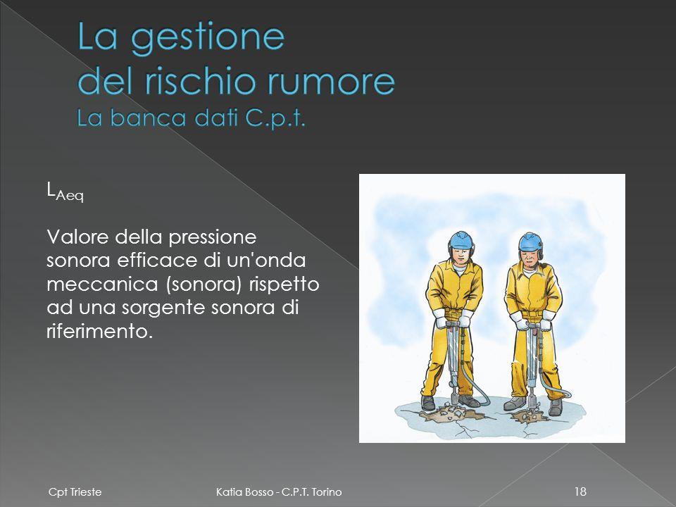 L Aeq Valore della pressione sonora efficace di un'onda meccanica (sonora) rispetto ad una sorgente sonora di riferimento. 18 Cpt Trieste Katia Bosso