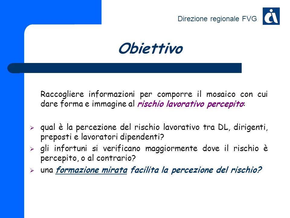 Direzione regionale FVG Obiettivo Raccogliere informazioni per comporre il mosaico con cui dare forma e immagine al rischio lavorativo percepito: qual