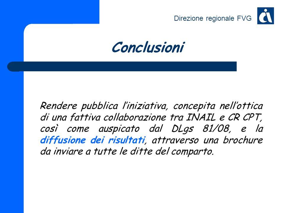 Direzione regionale FVG Conclusioni Rendere pubblica liniziativa, concepita nellottica di una fattiva collaborazione tra INAIL e CR CPT, così come aus