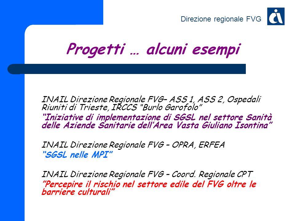 Direzione regionale FVG Progetti … alcuni esempi INAIL Direzione Regionale FVG– ASS 1, ASS 2, Ospedali Riuniti di Trieste, IRCCS Burlo Garofolo Inizia