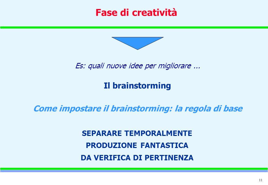 11 Il brainstorming Fase di creatività SEPARARE TEMPORALMENTE PRODUZIONE FANTASTICA DA VERIFICA DI PERTINENZA Come impostare il brainstorming: la regola di base Es: quali nuove idee per migliorare...