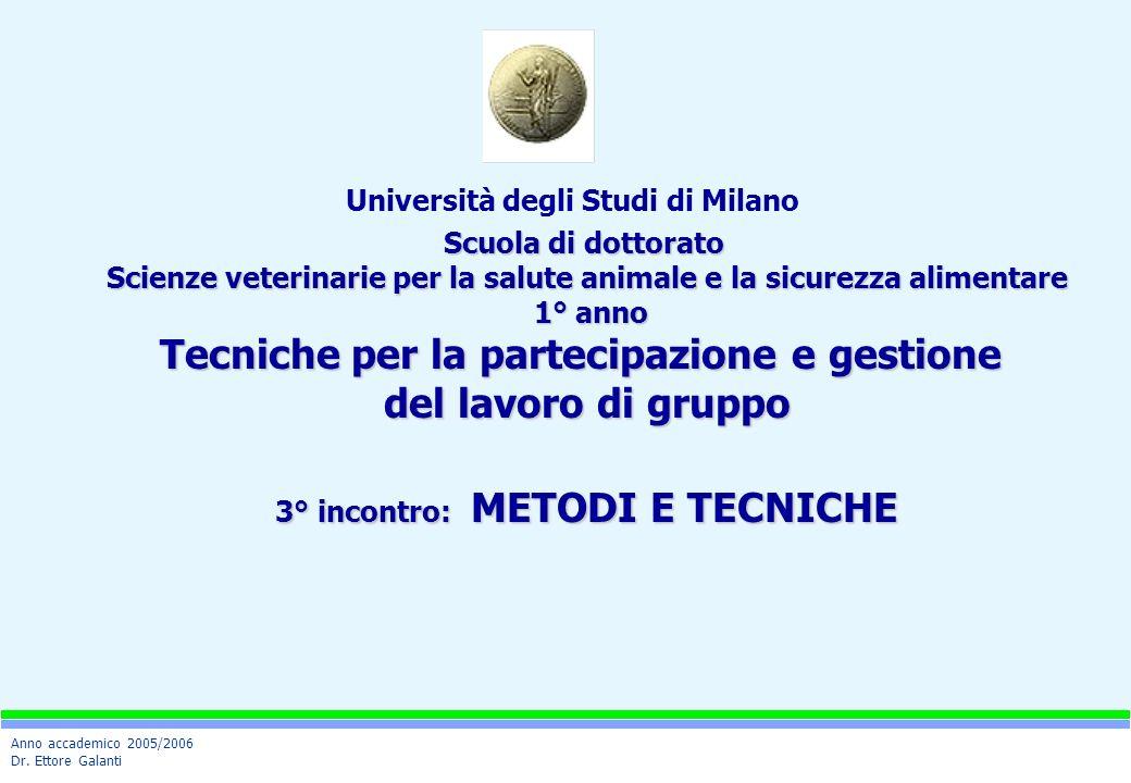 1 Scuola di dottorato Scienze veterinarie per la salute animale e la sicurezza alimentare 1° anno 1° anno Tecniche per la partecipazione e gestione de