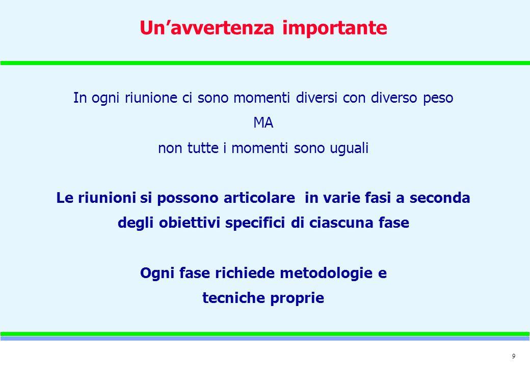9 Unavvertenza importante In ogni riunione ci sono momenti diversi con diverso peso MA non tutte i momenti sono uguali Le riunioni si possono articola