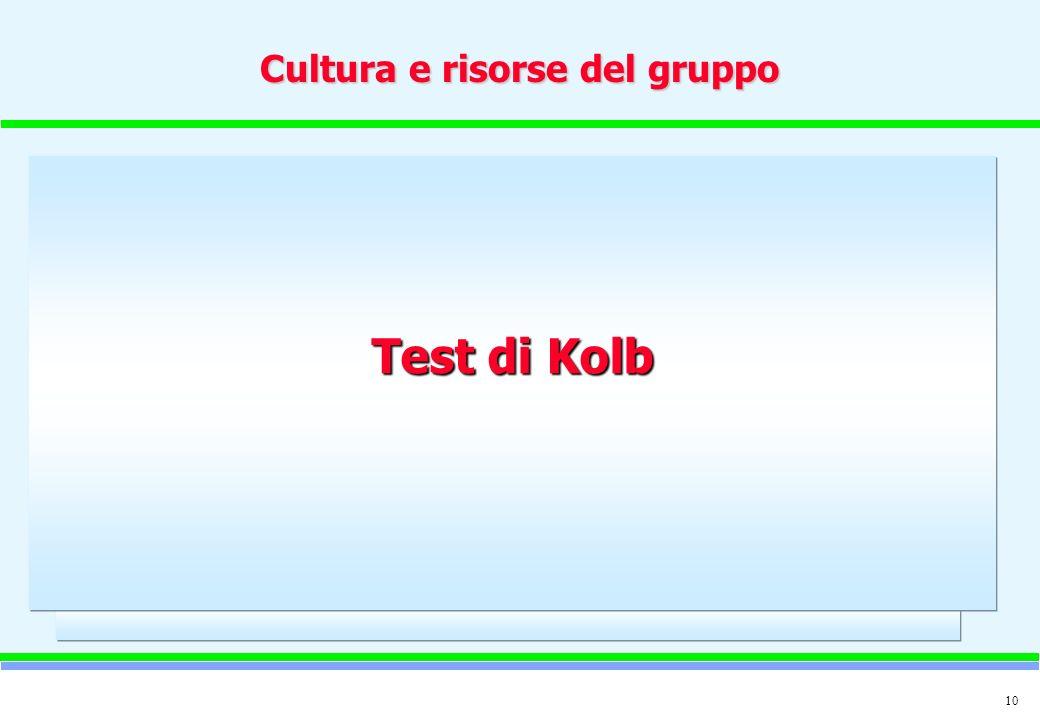 10 Cultura e risorse del gruppo Test di Kolb