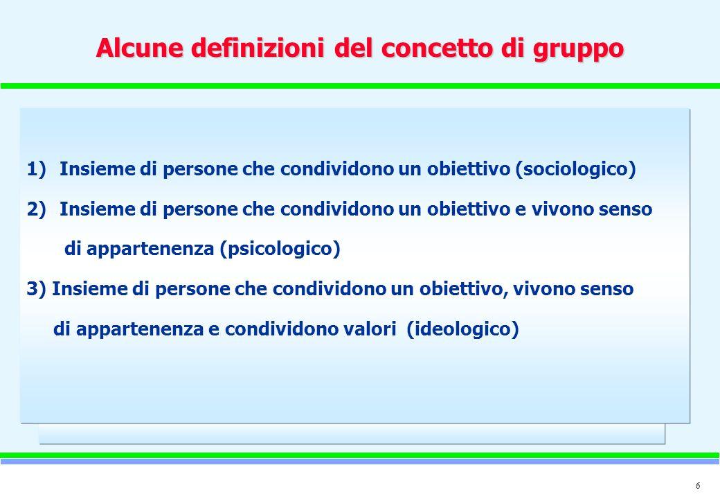 6 Alcune definizioni del concetto di gruppo 1)Insieme di persone che condividono un obiettivo (sociologico) 2)Insieme di persone che condividono un ob
