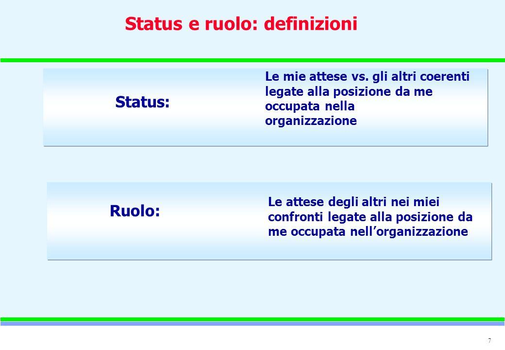 7 Status: Ruolo: Status e ruolo: definizioni Le mie attese vs. gli altri coerenti legate alla posizione da me occupata nella organizzazione Le attese