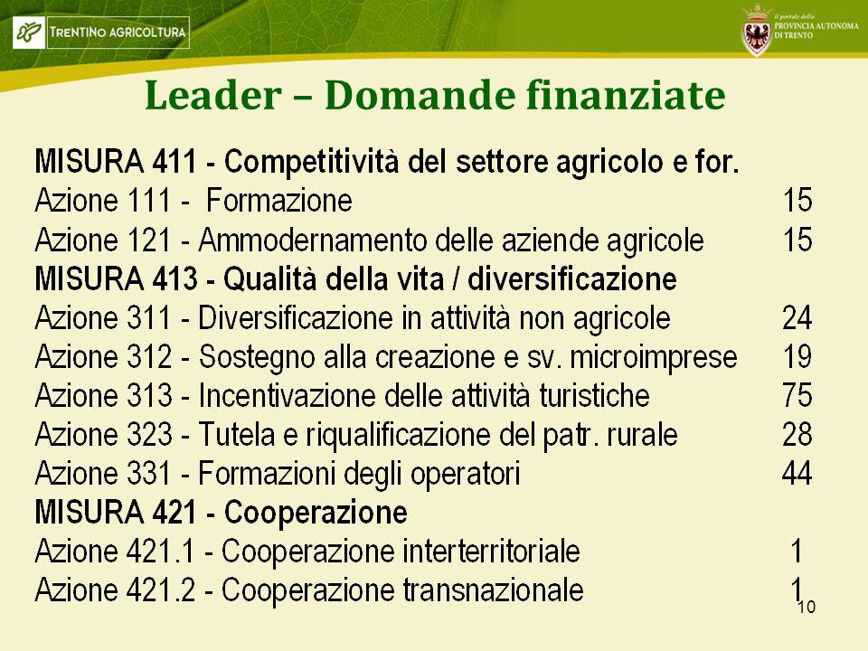 10 Leader – Domande finanziate