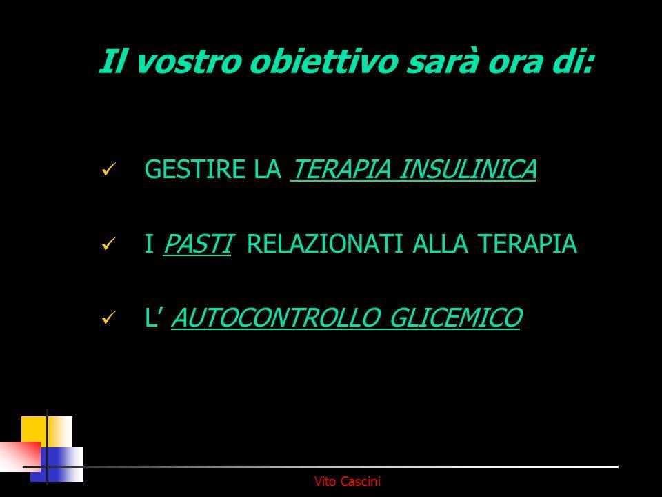 Vito Cascini Il vostro obiettivo sarà ora di: GESTIRE LA TERAPIA INSULINICA I PASTI RELAZIONATI ALLA TERAPIA L AUTOCONTROLLO GLICEMICO