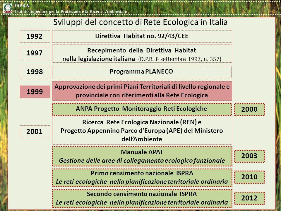 Sviluppi del concetto di Rete Ecologica in Italia ISPRA Istituto Superiore per la Protezione e la Ricerca Ambientale 2003 Manuale APAT Gestione delle