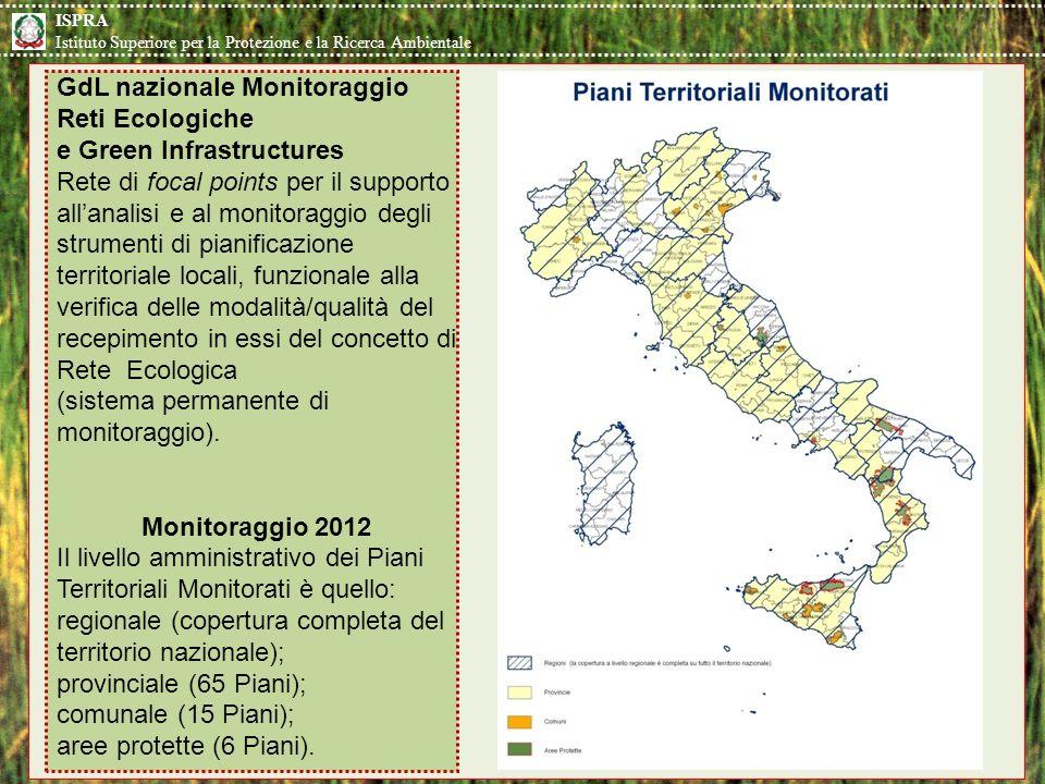 ISPRA Istituto Superiore per la Protezione e la Ricerca Ambientale GdL nazionale Monitoraggio Reti Ecologiche e Green Infrastructures Rete di focal po