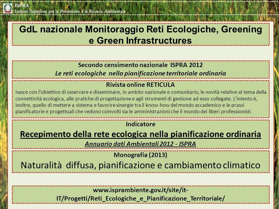 ISPRA Istituto Superiore per la Protezione e la Ricerca Ambientale Secondo censimento nazionale ISPRA 2012 Le reti ecologiche nella pianificazione ter
