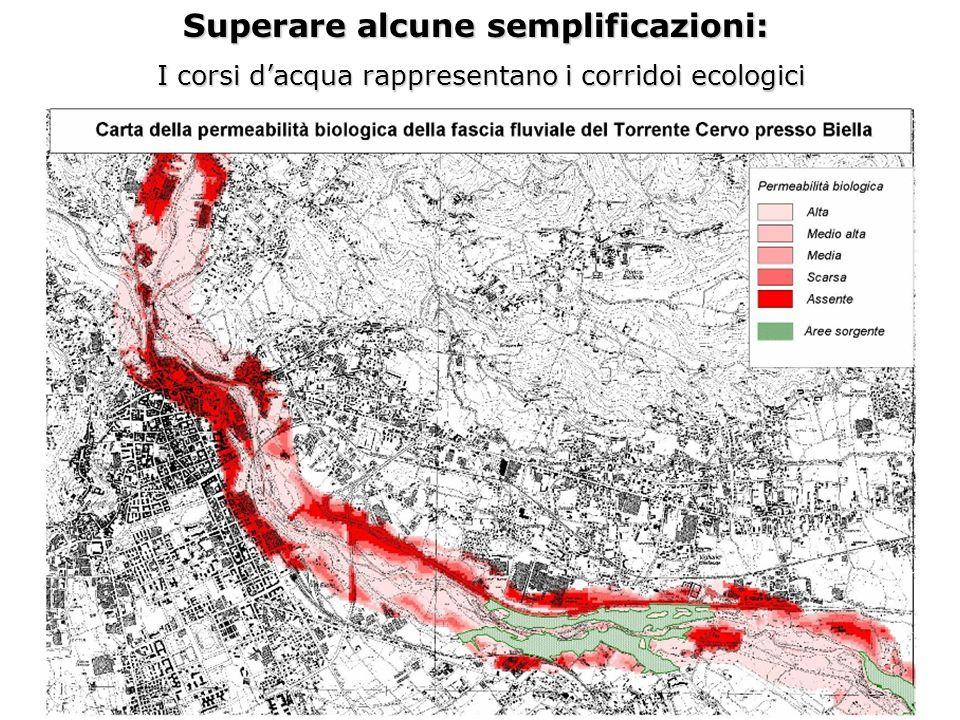 Superare alcune semplificazioni: I corsi dacqua rappresentano i corridoi ecologici