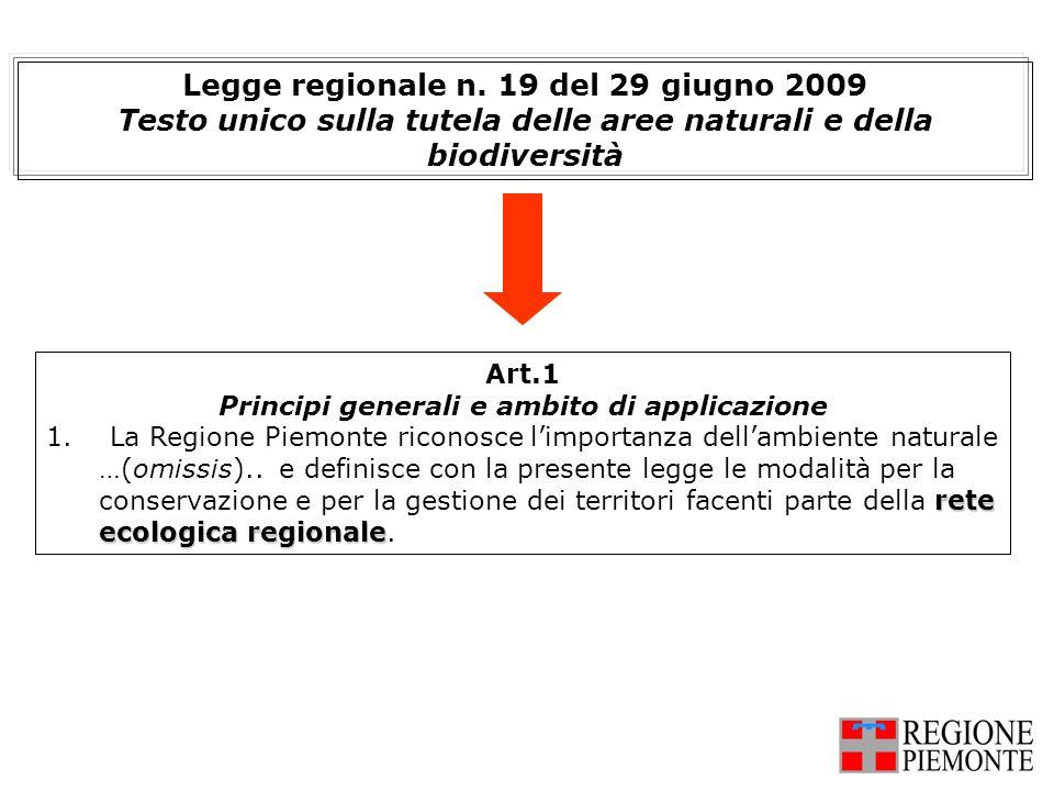 Art.1 Principi generali e ambito di applicazione rete ecologica regionale 1. La Regione Piemonte riconosce limportanza dellambiente naturale …(omissis