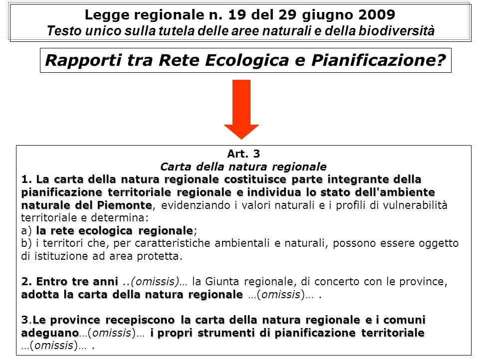 Legge regionale n. 19 del 29 giugno 2009 Testo unico sulla tutela delle aree naturali e della biodiversità Rapporti tra Rete Ecologica e Pianificazion