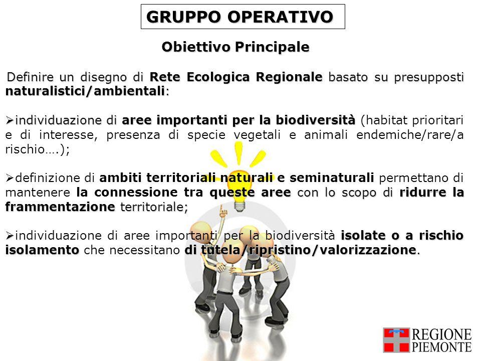 Obiettivo Principale Definire un disegno di Rete Ecologica Regionale basato su presupposti naturalistici/ambientali: individuazione di aree importanti