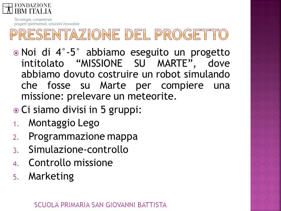 Noi di 4°-5° abbiamo eseguito un progetto intitolato MISSIONE SU MARTE, dove abbiamo dovuto costruire un robot simulando che fosse su Marte per compie