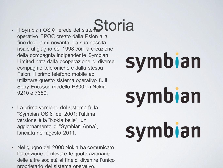 Storia Il Symbian OS è l'erede del sistema operativo EPOC creato dalla Psion alla fine degli anni novanta. La sua nascita risale al giugno del 1998 co