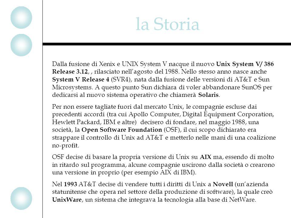 Dalla fusione di Xenix e UNIX System V nacque il nuovo Unix System V/ 386 Release 3.12,, rilasciato nellagosto del 1988.