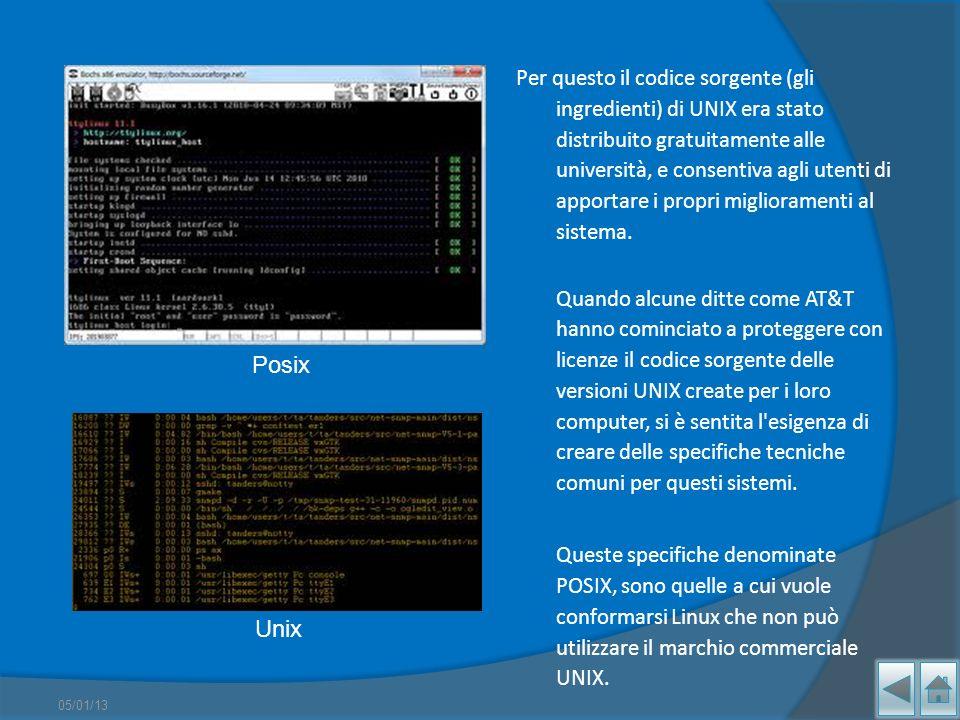 Le radici UNIX di Linux Linux si è sviluppato nella cultura del libero scambio di idee e di software.